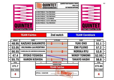QUINTET FN6TOKYO 2nd match order seat-page-001