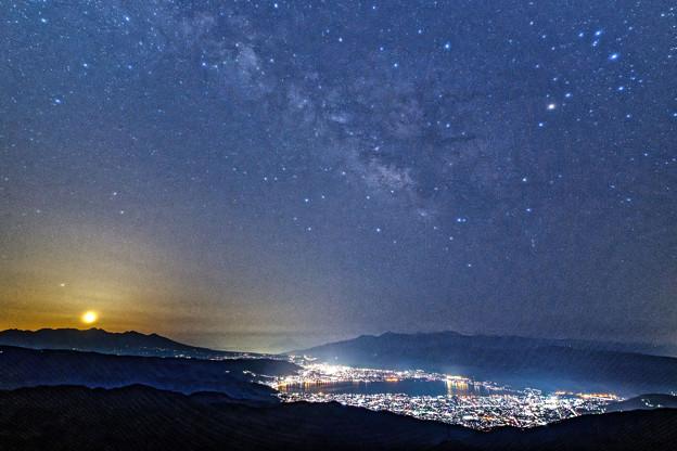 真夜中の高原にて