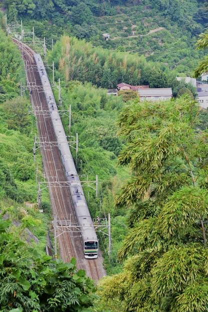 東海道本線を俯瞰してみた