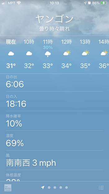 3月23日の気温 湿度 (2)
