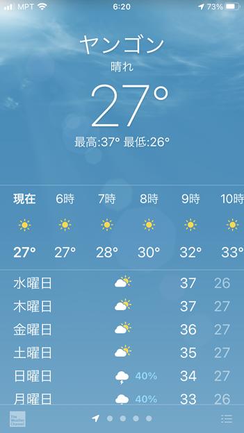 5月4日の気温