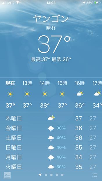 5月5日13時の気温
