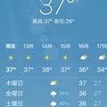 Photos: 5月5日13時の気温
