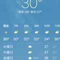 Photos: 5月18日朝7時の気温