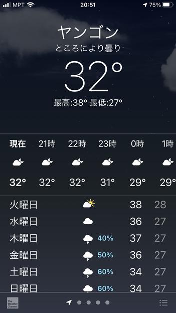 5月17日夜8時の気温