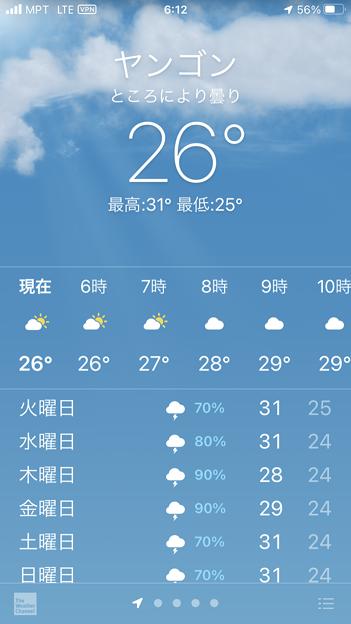 9月20日のヤンゴンの気温