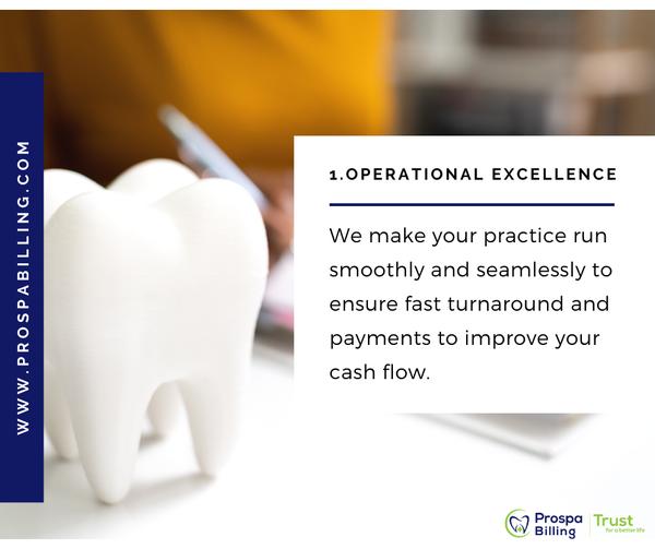 Medical and Dental Billing Outsourcing