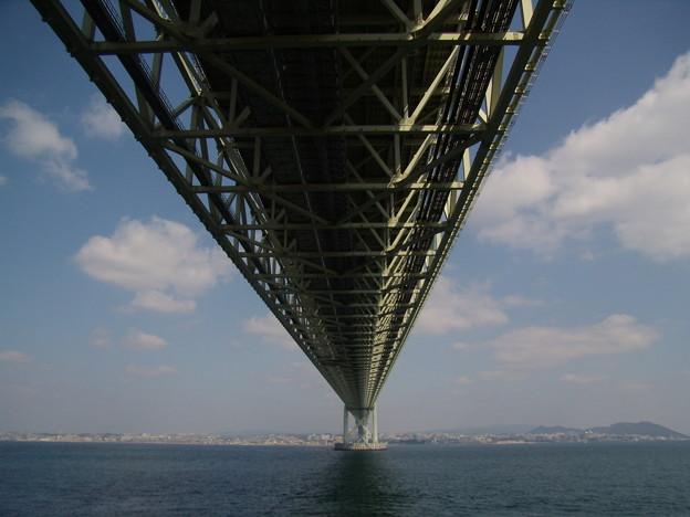 下から見た明石海峡大橋