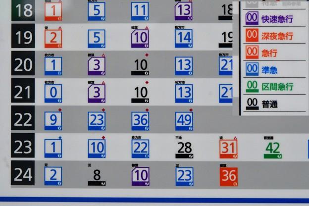 2021_0724_135633 深夜急行 (寝屋川市駅の時刻表)