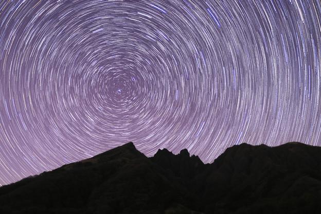 ☆StarStaX根子岳満星夜