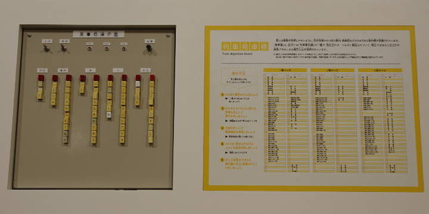 s2899_京都鉄道博物館_時間に正確な鉄道_列車発車標操作盤_t