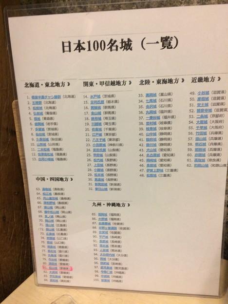 Photos: 日本100名山リスト@松山城
