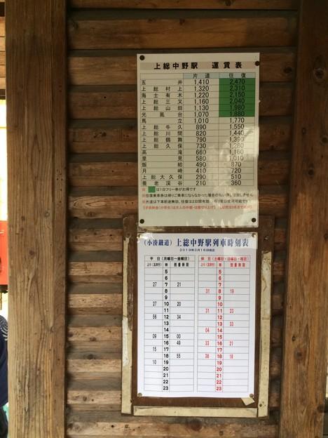 上総中野駅8 ~小湊鐵道 運賃表・時刻表~