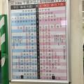 千葉みなと駅6 ~下り時刻表~