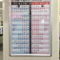 千葉みなと駅7 ~上り時刻表~