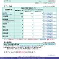 HC21042000