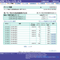 HC21102010
