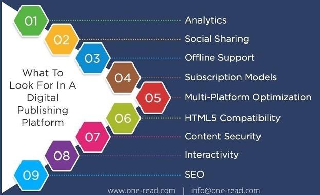 Features Of An Ideal Digital Publishing Platform