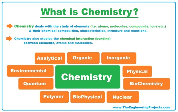 what-is-Chemistry