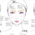 脳タイプ別の3パターンメイクレシピ by 化粧師秀