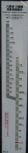Photos: 北八王子駅からの八高線・川越線所要時間案内
