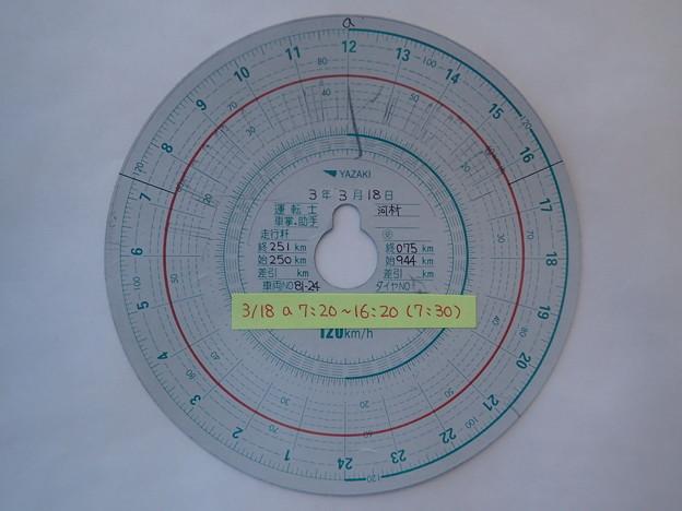 20210318a