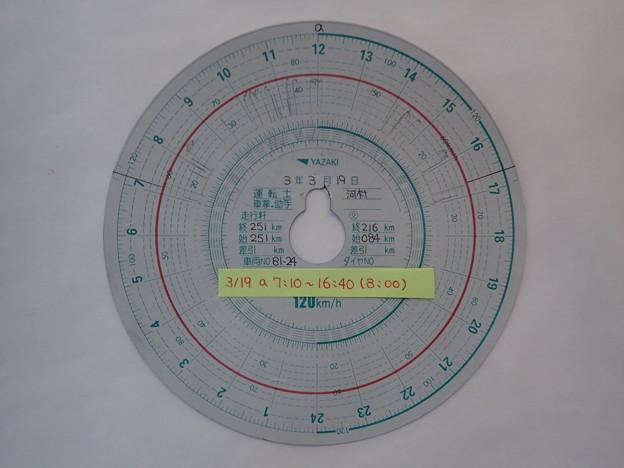 20210319a