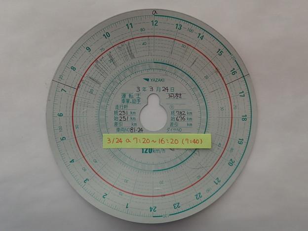 20210324a