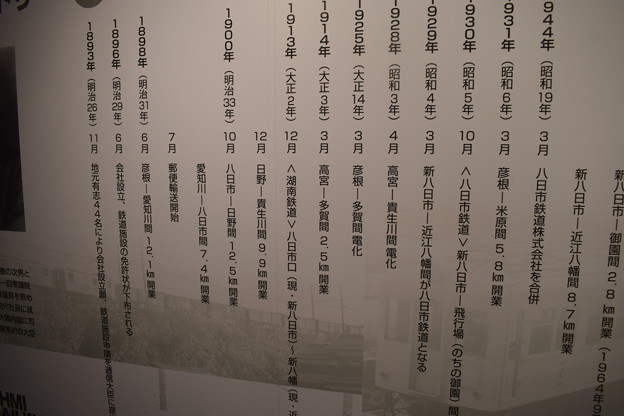 近江鉄道ミュージアム0003