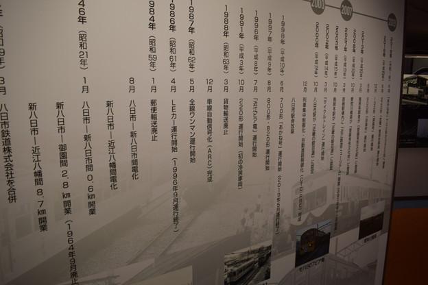 近江鉄道ミュージアム0004