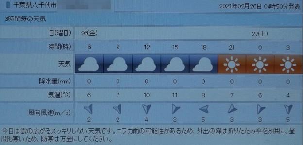 2021/02/26(金)・千葉県八千代市の天気予報