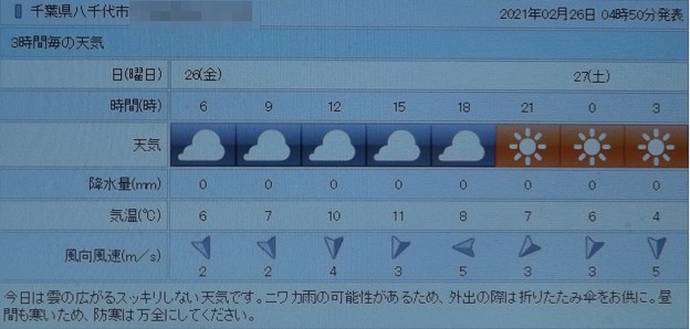 Photos: 2021/02/26(金)・千葉県八千代市の天気予報