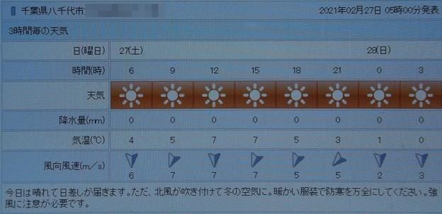 2021/02/27(土)・千葉県八千代市の天気予報