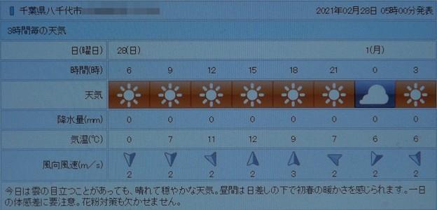 Photos: 2021/02/28(日)・千葉県八千代市の天気予報