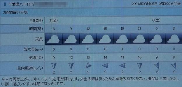 2021/03/05(金)・千葉県八千代市の天気予報