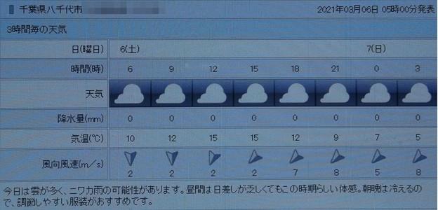2021/03/06(土)・千葉県八千代市の天気予報