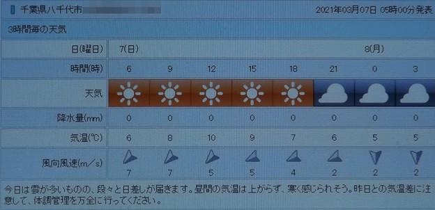 2021/03/07(日)・千葉県八千代市の天気予報