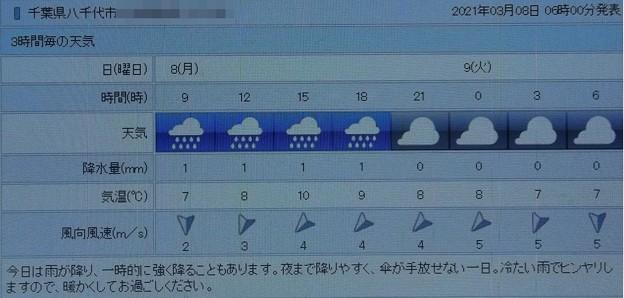2021/03/08(月)・千葉県八千代市のお天気