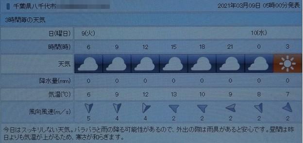 2021/03/09(火)・千葉県八千代市の天気予報
