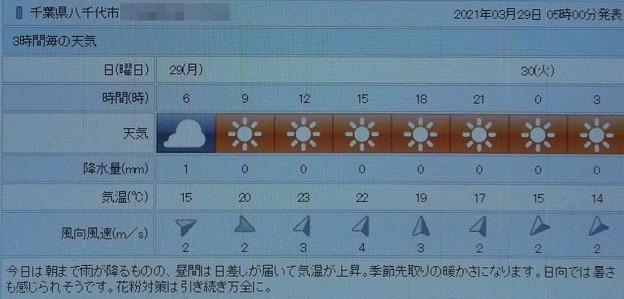 2021/03/29(月)・千葉県八千代市の天気予報