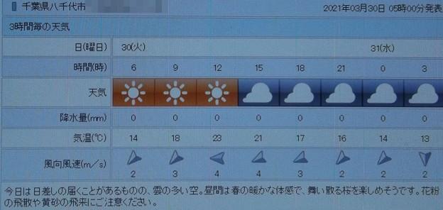 2021/03/30(火)・千葉県八千代市の天気予報