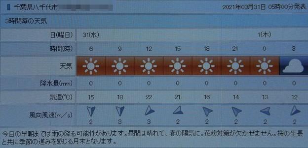 2021/03/31(水)・千葉県八千代市の天気予報