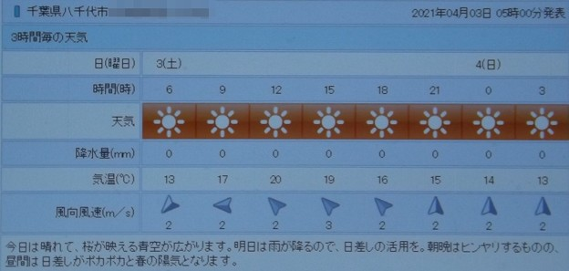 2021/04/03(土)・千葉県八千代市の天気予報