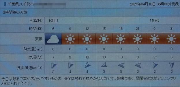 2021/04/10(土)・千葉県八千代市の天気予報