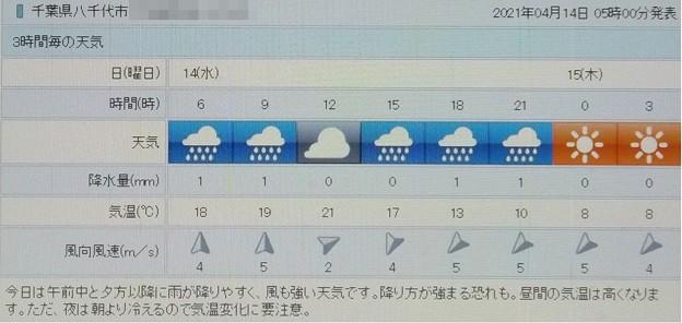 2021/04/14(水)・千葉県八千代市の天気予報