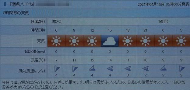 2021/04/15(木)・千葉県八千代市の天気予報