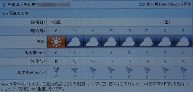 2021/04/16(金)・千葉県八千代市の天気予報