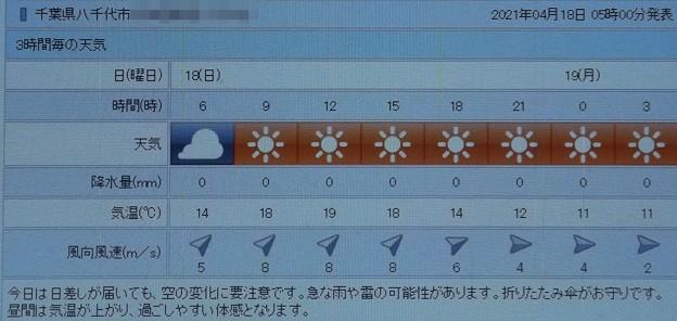 2021/04/18(日)・千葉県八千代市の天気予報