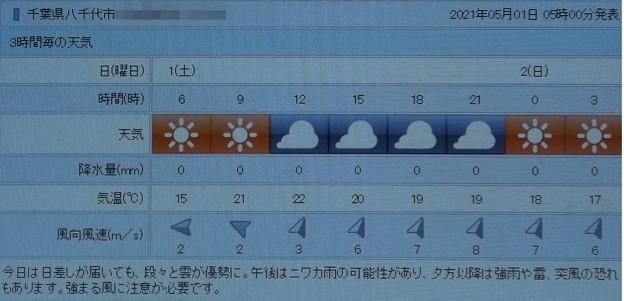 2021/05/01(土)・千葉県八千代市の天気予報