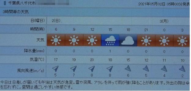 2021/05/02(日)・千葉県八千代市の天気予報